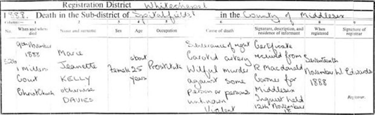 mary kelly death certificate