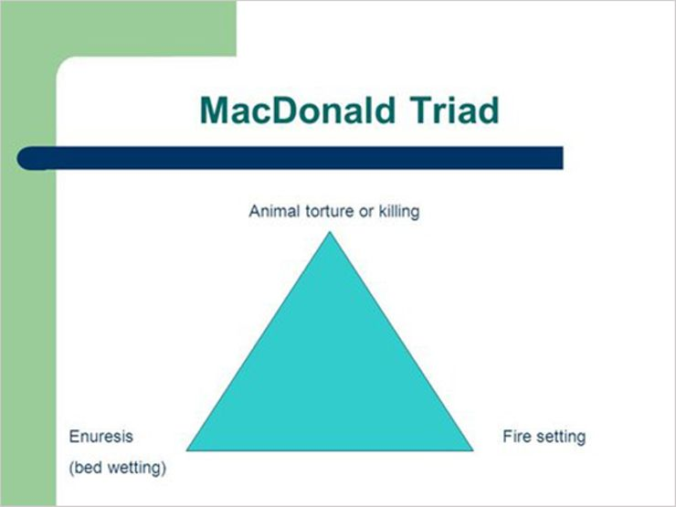 predicting a killer macdonald triad
